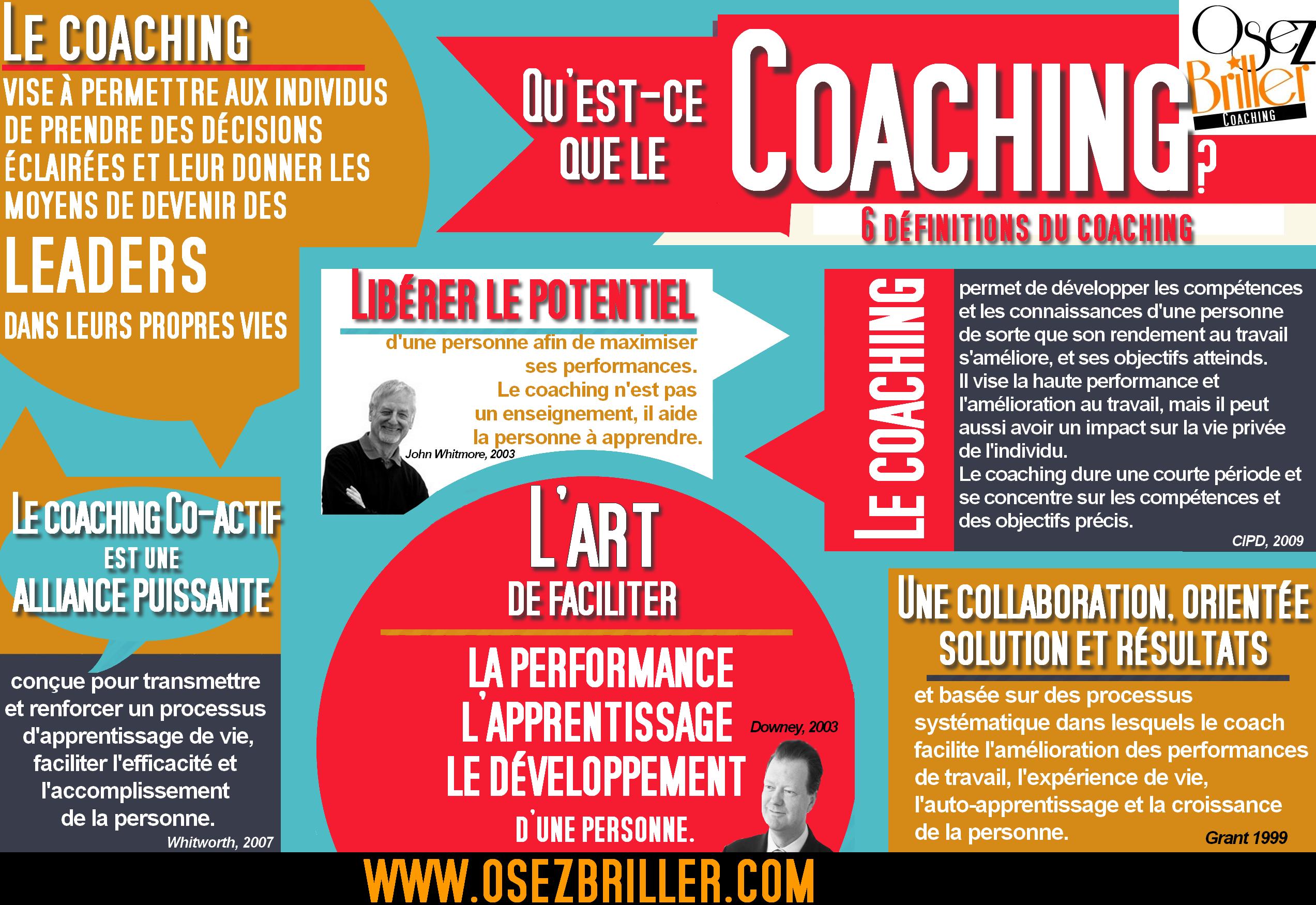 Définition du coaching : Qu'est-ce que le coaching ? 6 définitions du coaching, coaching de vie, coaching d'affaires,